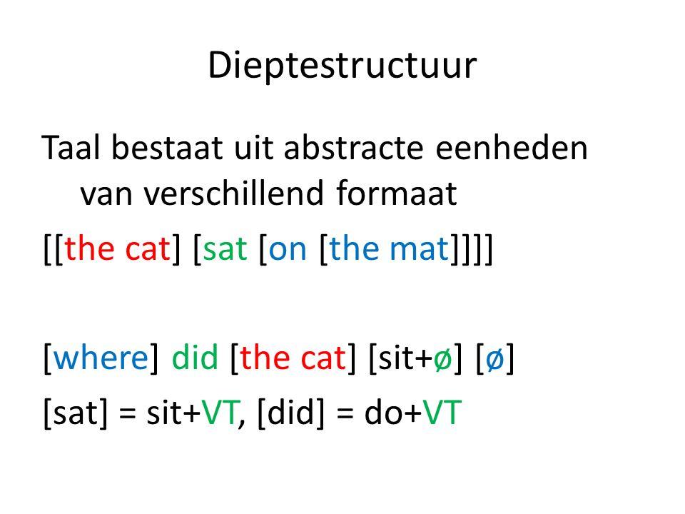 Dieptestructuur Taal bestaat uit abstracte eenheden van verschillend formaat. [[the cat] [sat [on [the mat]]]]
